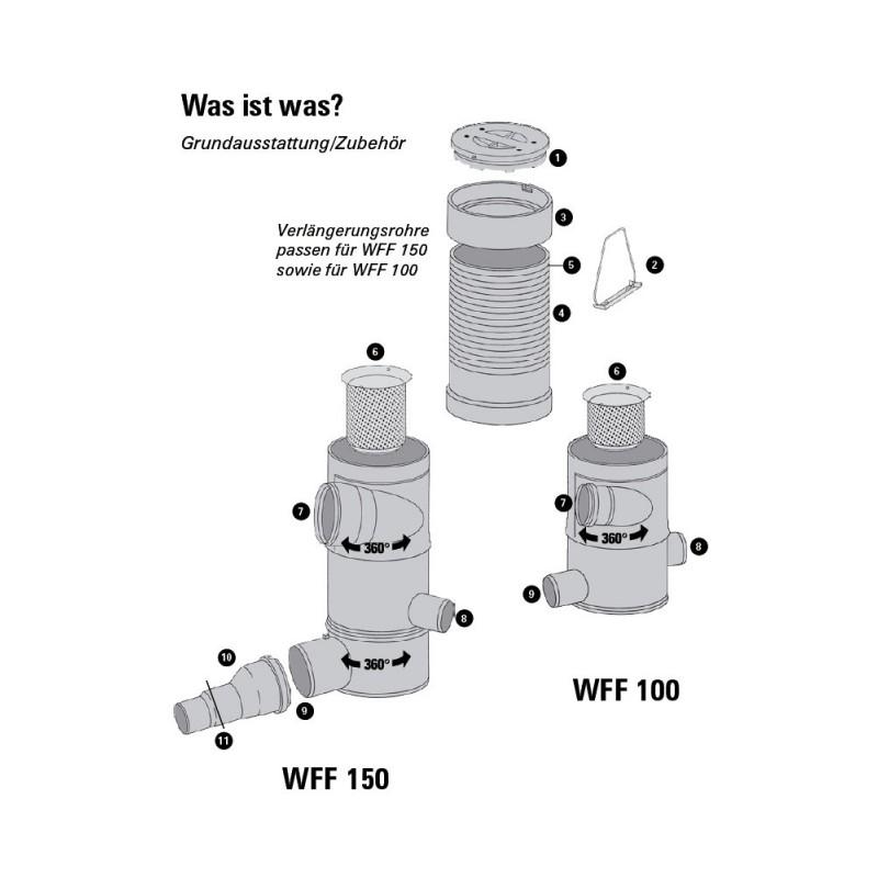zisternenfilter,regenwasserfilter Filterkorb mit Seil